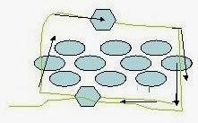 Nazo weaving technique - Nazo örgü tekniği (5/6)